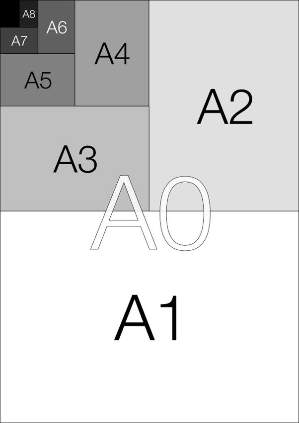 اندازه کاغذهای سری A