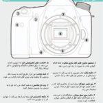 آناتومی یک دوربین - ویوی جلو